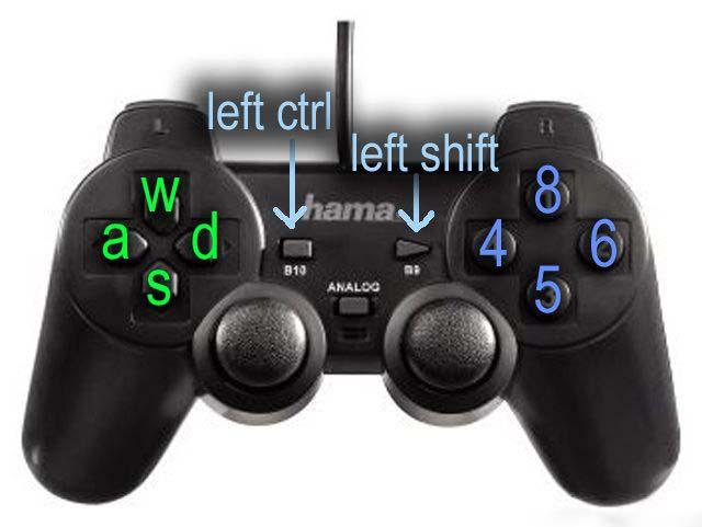 Сразу после установки по умолчанию кнопки на клавиатуре настроены так