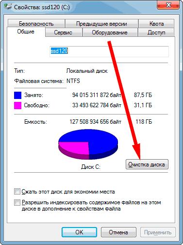 Очистка диска c от ненужный файлов